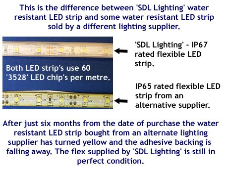 High Quality LED Lighting