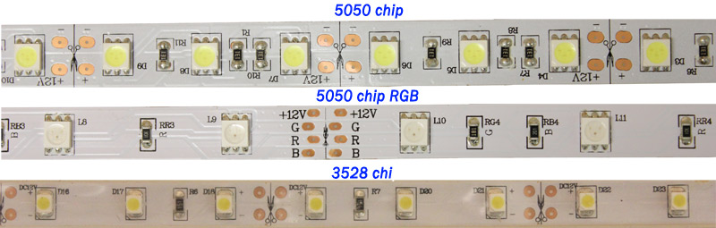 LED Chips In Detail